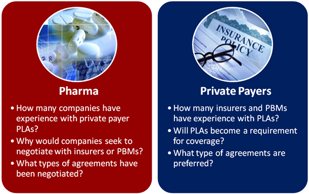 Pharma-PrivatePayers